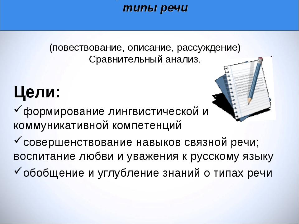 Классификация функциональных стилей речи (теоретический аспект)