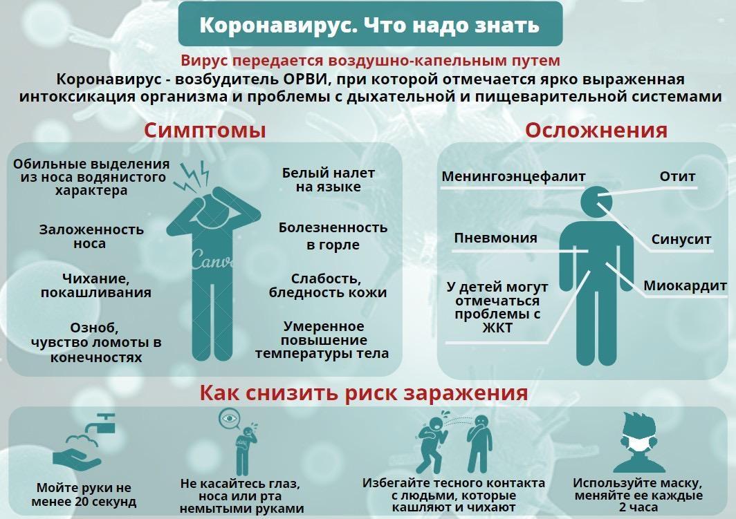 «нужна жесткая изоляция». вакцинолог — об авторитарных мерах, которые предотвратят последствия коронавируса | православие и мир