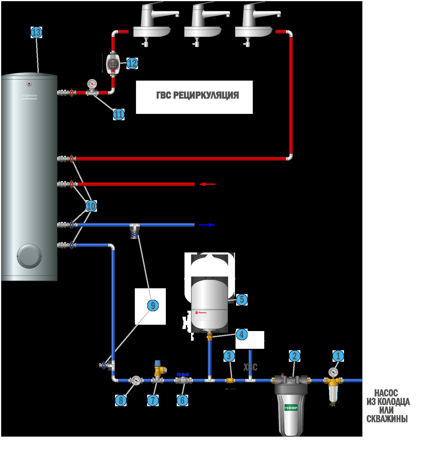 Бойлер косвенного нагрева: особенности устройства и принцип работы, а также все нюансы выбора водонагревателя