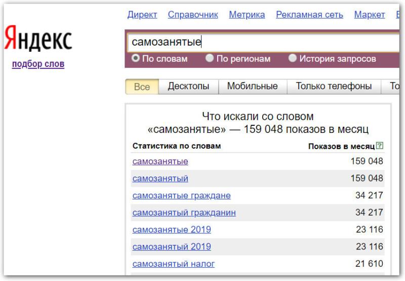 Самозанятые — налоговая.ру