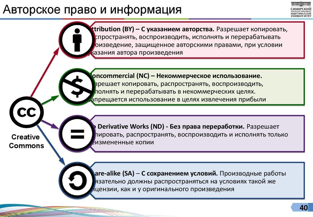 Авторские права: основные положения - sum ip