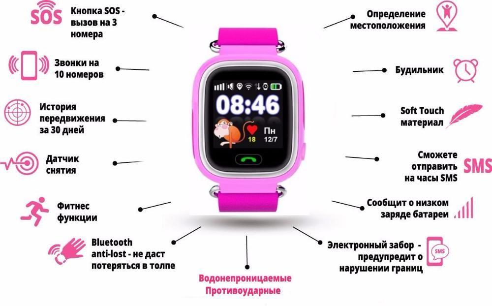 Что такое альтиметр (высотомер) и для чего используется. лучшие модели умных часов со встроенным альтиметром. как пользоваться альтиметром на смарт часах.
