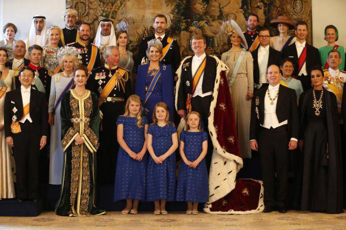 Монархия | микропедия вики | fandom
