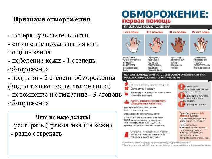 Обморожение: признаки, степени, первая помощь, чем лечить