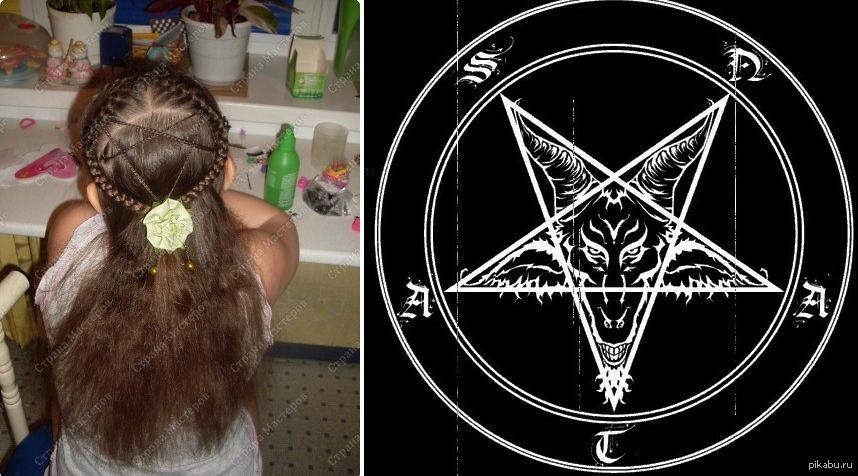 Часто задаваемые вопросы по сатанизму