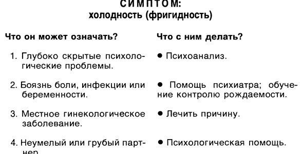 Мизогиния — википедия с видео // wiki 2