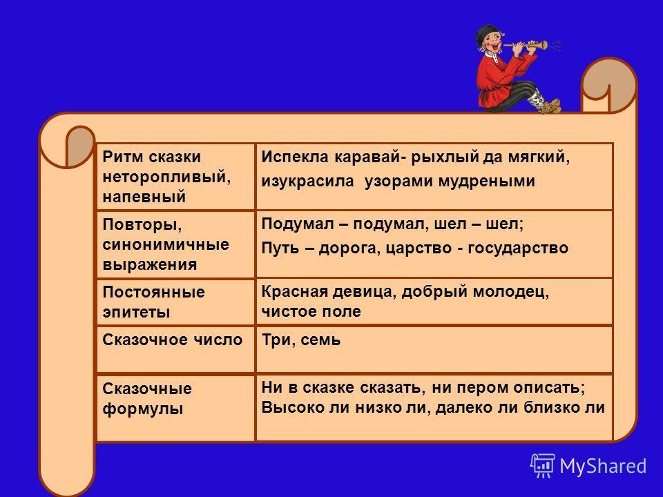 Что такое зачин в сказке? сказочный зачин, присказка и концовка