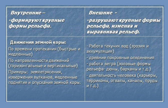 3.2. социальные группы. обществознание. полный курс подготовки к егэ