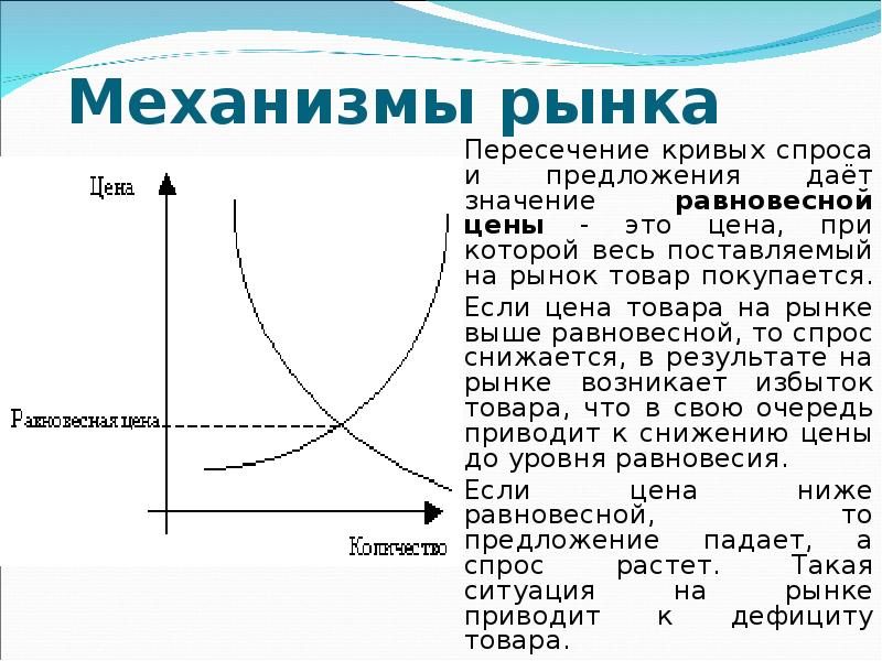 Спрос — википедия с видео // wiki 2