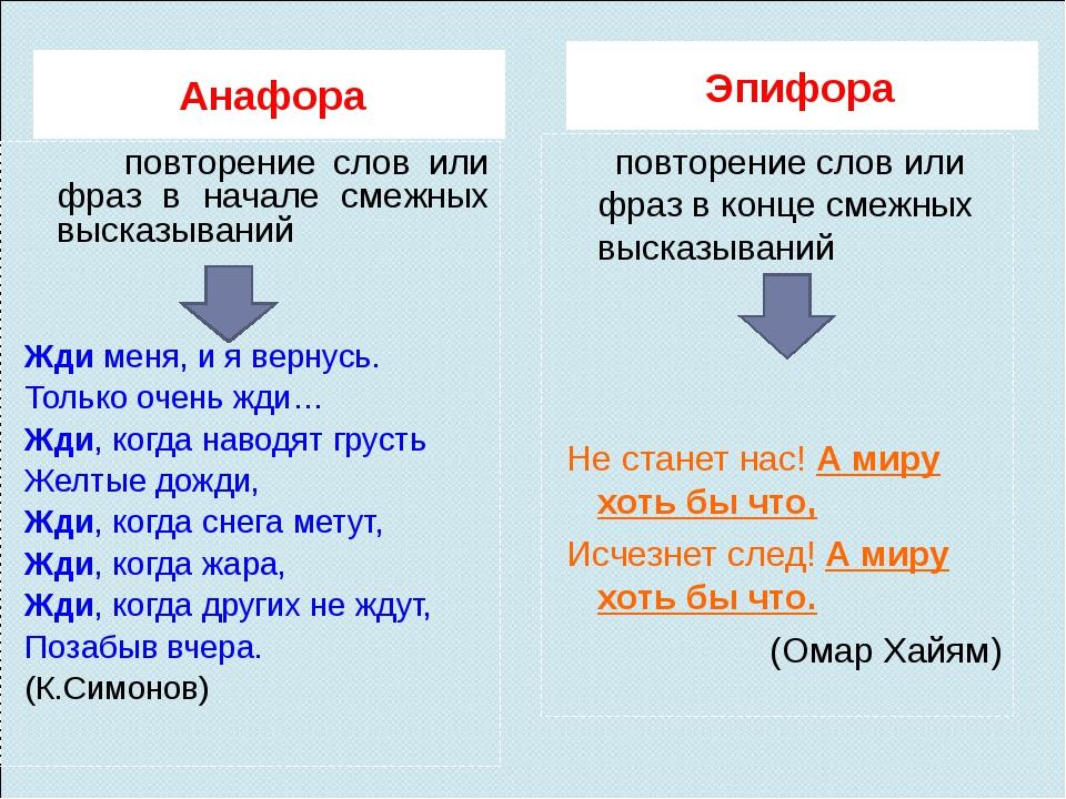 Анафора – что это такое: ее примеры в русском языке, литературе и для чего она используется