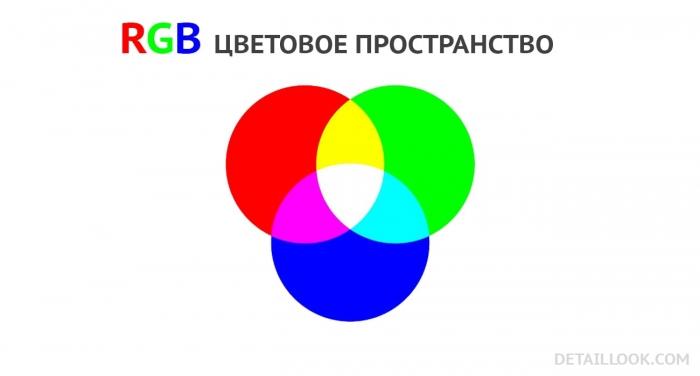 Цветовая модель - color model