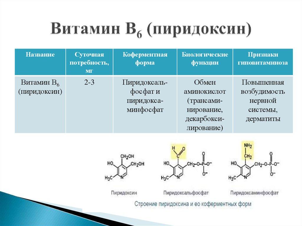 Пиридоксин — википедия с видео // wiki 2