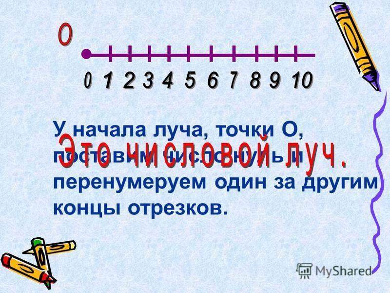 """Презентация на тему: """"что такое единичный отрезок?. единичный отрезок отрезок, длина которого принята за единицу длины, называется единичным отрезком."""". скачать бесплатно и без регистрации."""
