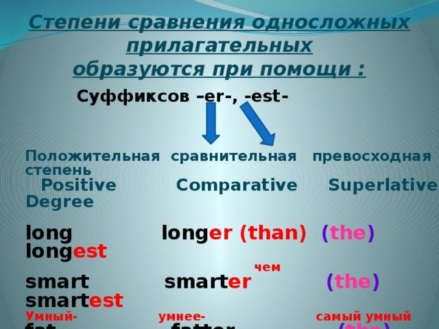Степени сравнения имен прилагательных в русском языке
