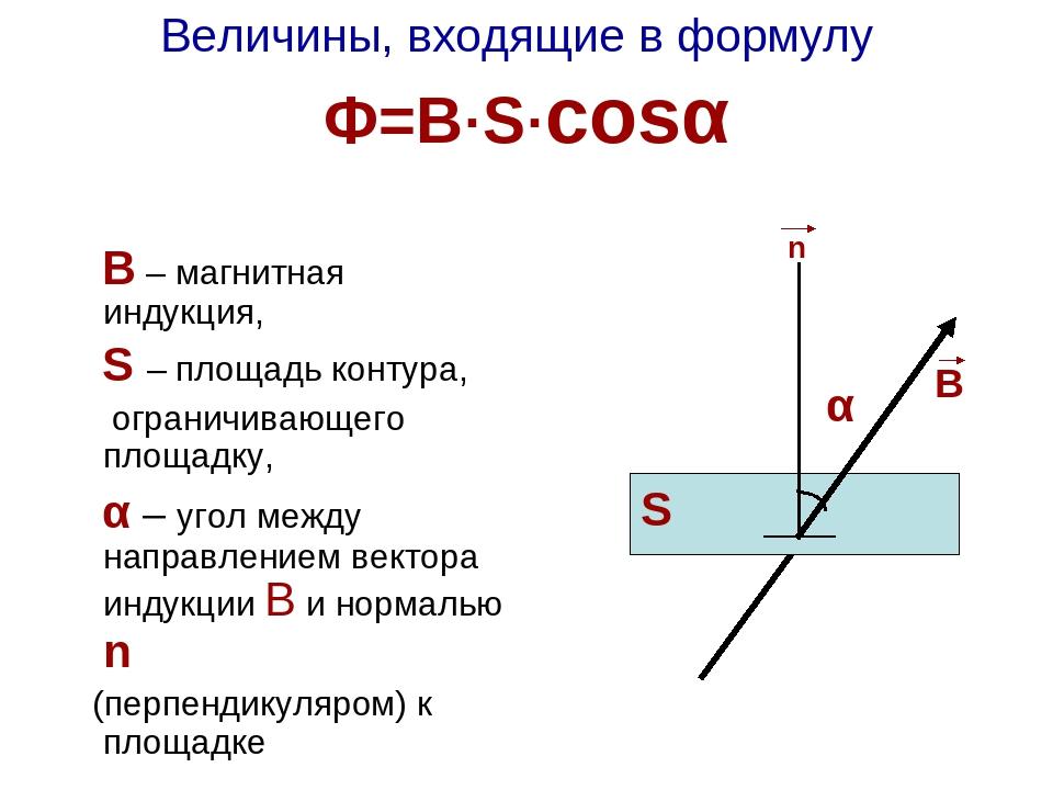 Расчет вектора магнитных индукций: связь магнитного потока и вми