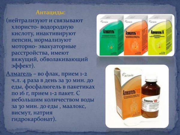 Что такое антацидные препараты список. антациды