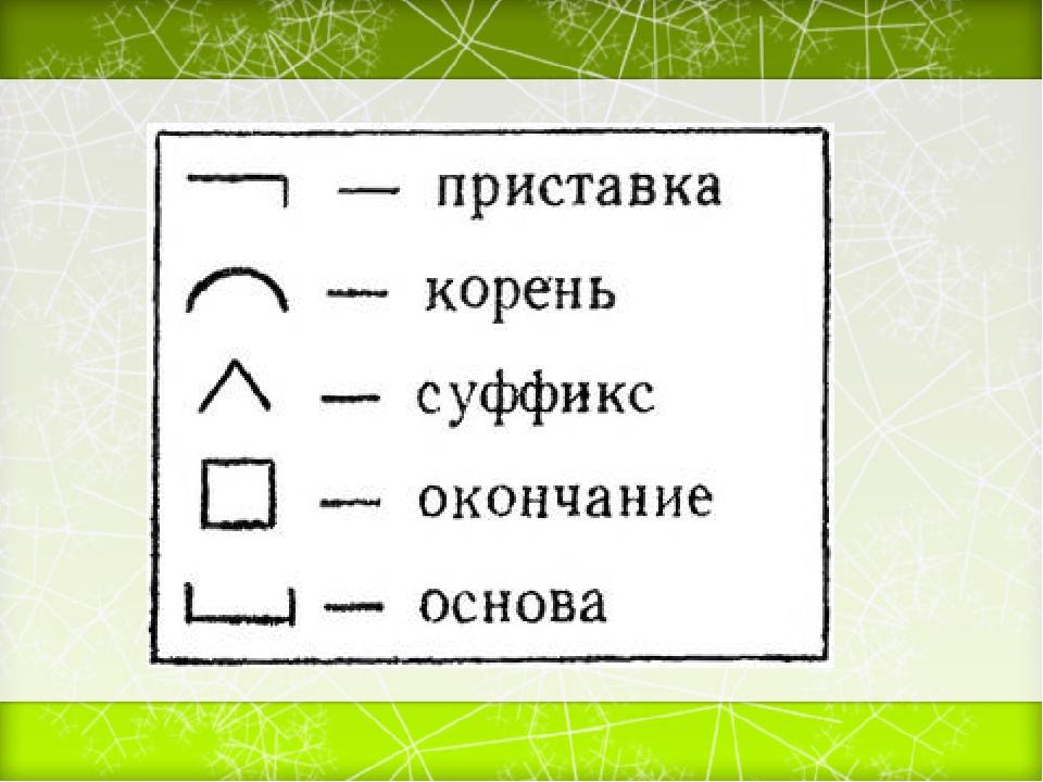 Значащая часть слова. правописание значимых частей слова