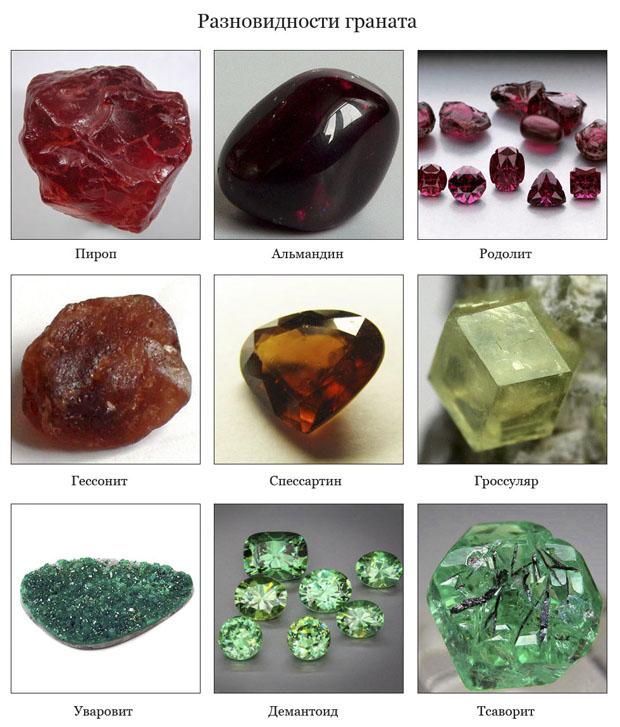 Камень гранат: какой цвет, черный, красный, голубой, звездчатый, магические свойства, драгоценный кристалл, поделочный самоцвет