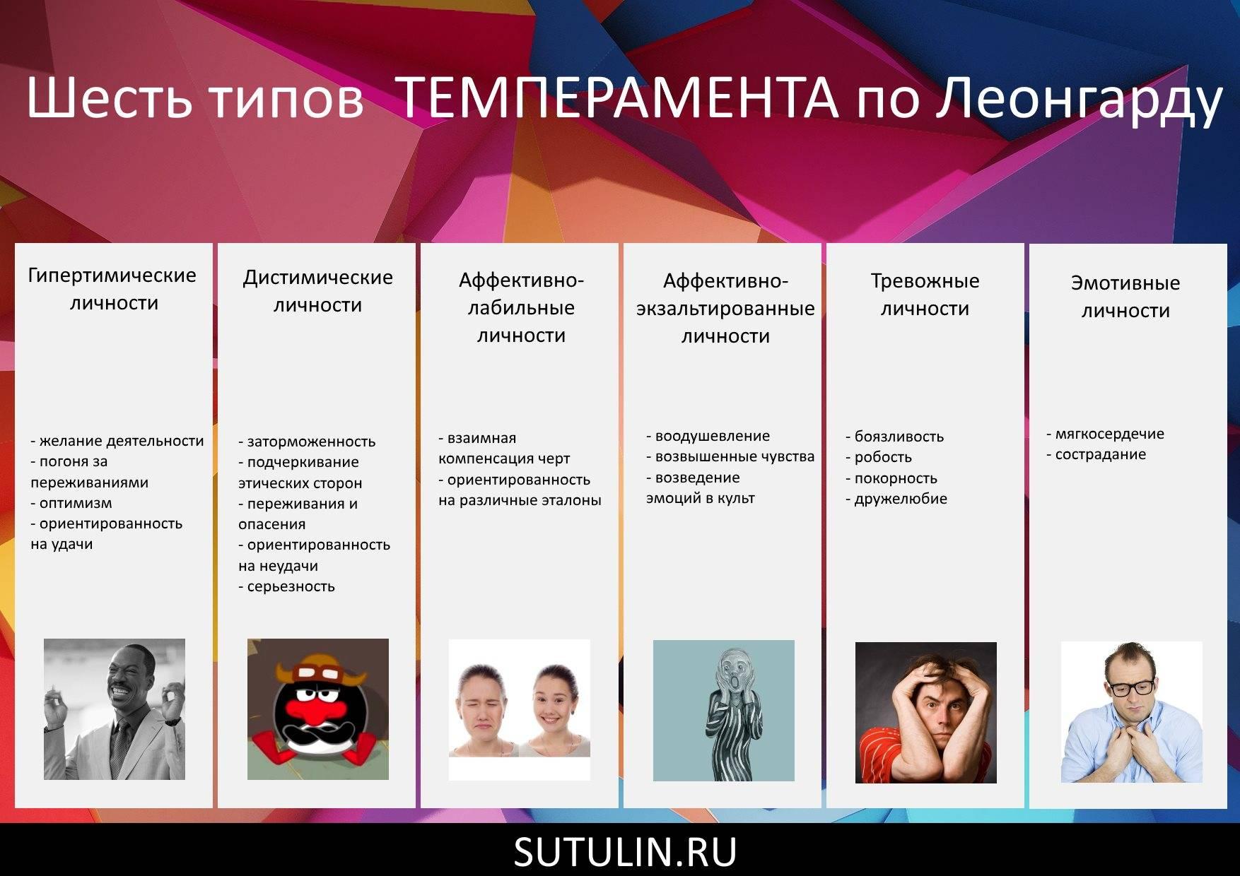 Экзальтированный тип личности: признаки, особенности, психологическая характеристика