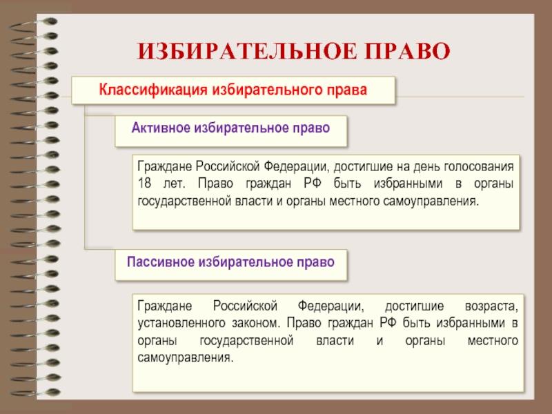 Пропорциональная избирательная система