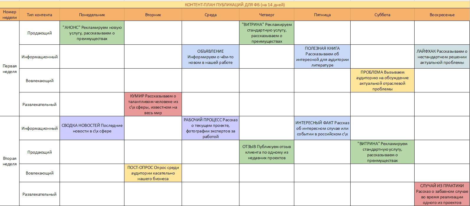 Инструменты и шаблоны для оформления контент-плана