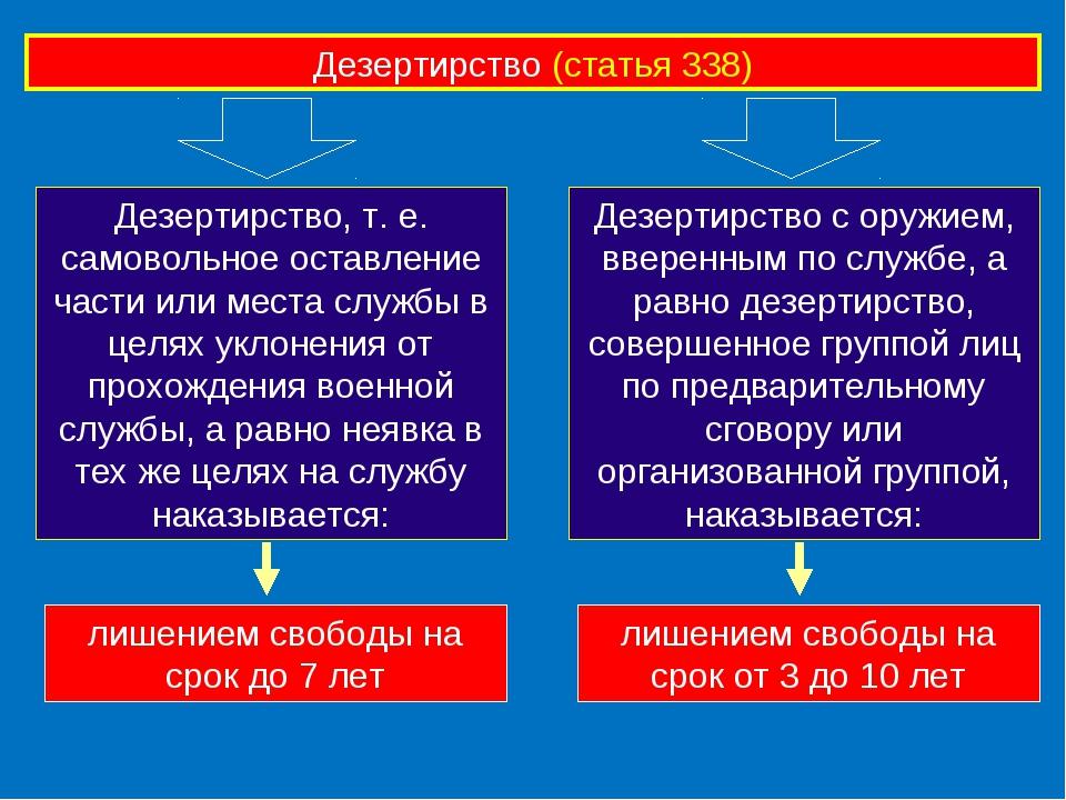 Дезертирство — википедия переиздание // wiki 2