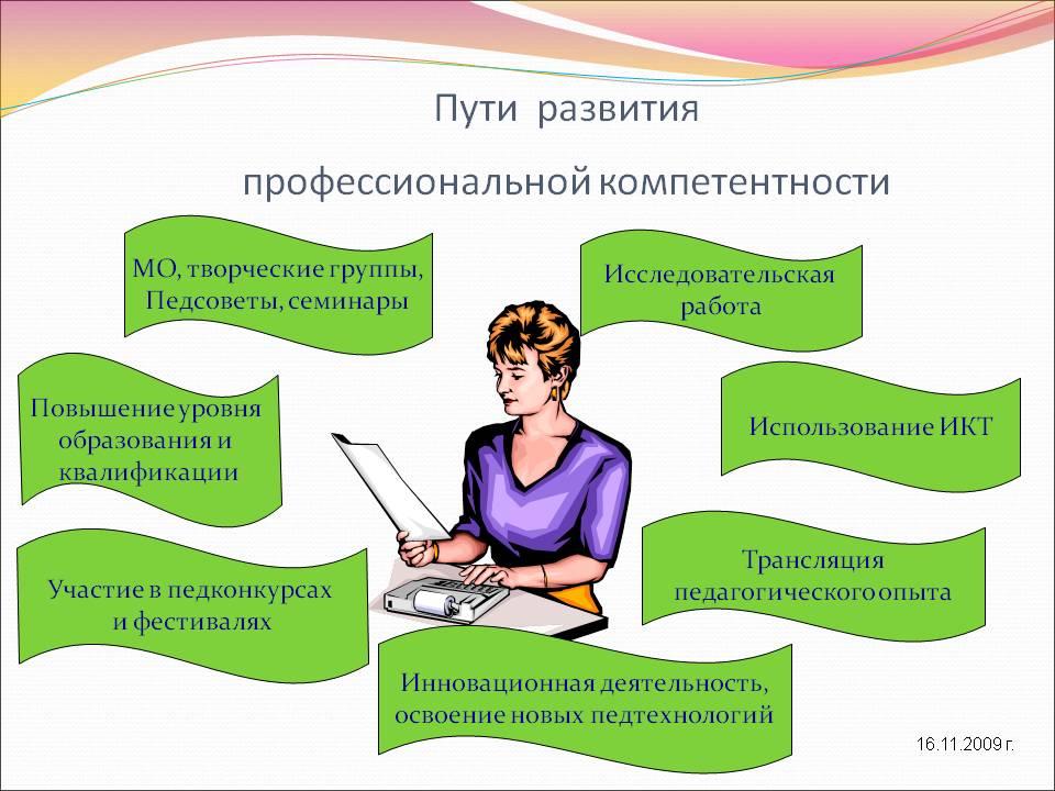 Индивидуально-образовательный маршрут: цель, разработка, образец с примерами оформления