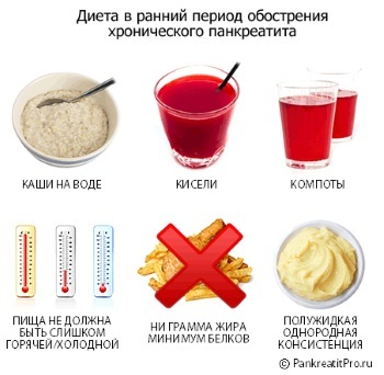 Панкреатит: причины возникновения, симптомы, стадии и методы лечения заболевания   рейтинг клиник