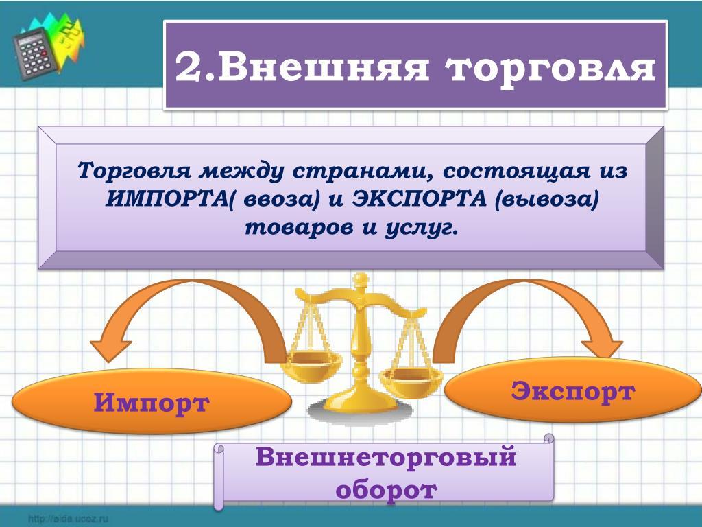 Обществознание 8: мировое хозяйство | контроль знаний