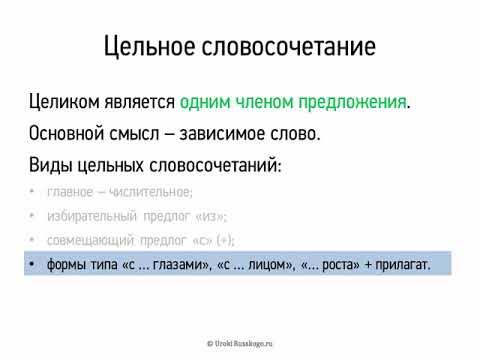 Урок русского языка во 2 классе. тема: упражнения в подборе слов - признаков