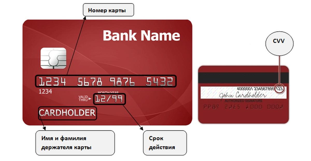Что такое код cvc и cvv на банковской карте и где он расположен