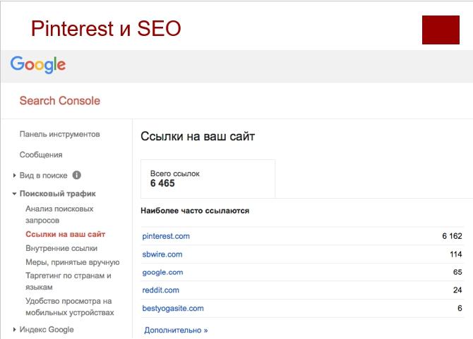 Pinterest (пинтерест): что это такое за сайт
