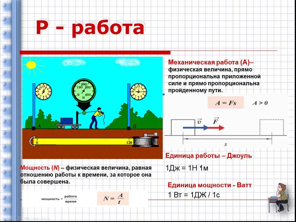 Понятие кпд: определение, формула и применение в физике