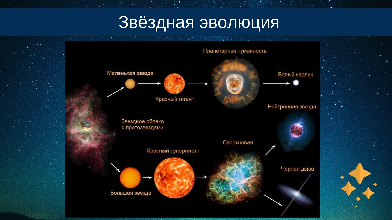 Звёздная эволюция — википедия. что такое звёздная эволюция