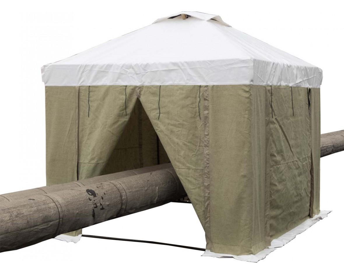 Что такое палатка:ликбез от дилетанта estimata