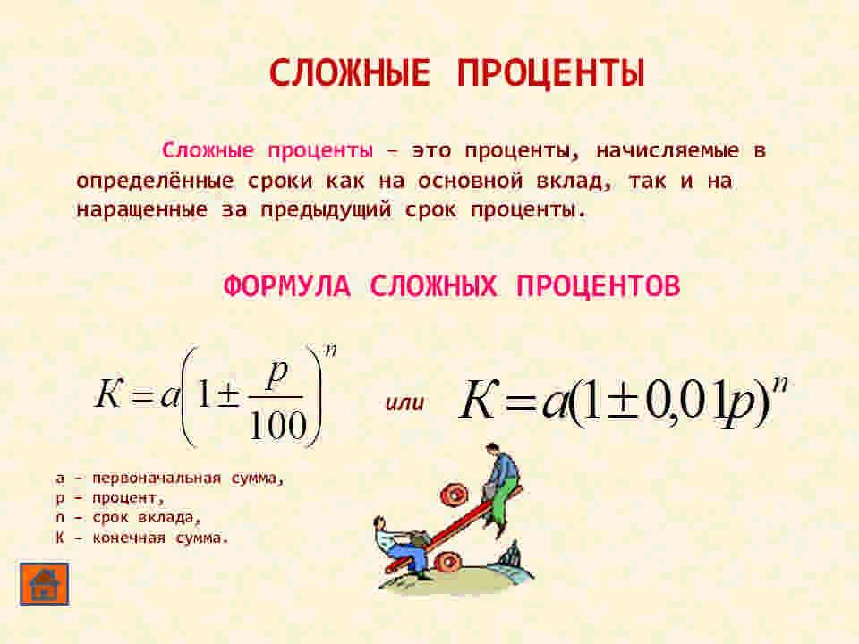 Сложный процент. формула сложного процента для вклада. расчет сложных процентов для собственного капитала и банковских вкладов — основы финансов — миллион шаг за шагом