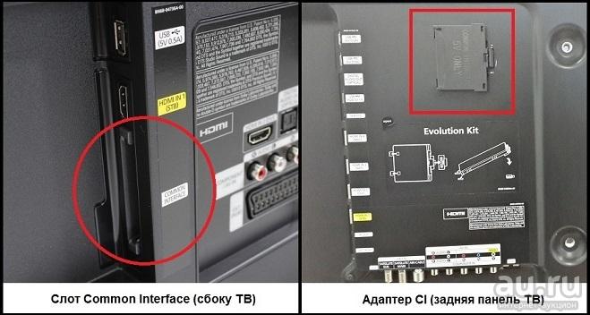 Ci+ модуль условного доступа.aspekti ci+ модуль условного доступа.