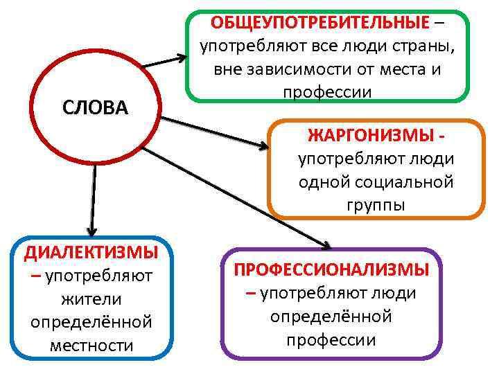 Рехаб: что это значит, перевод, где употребляется термин