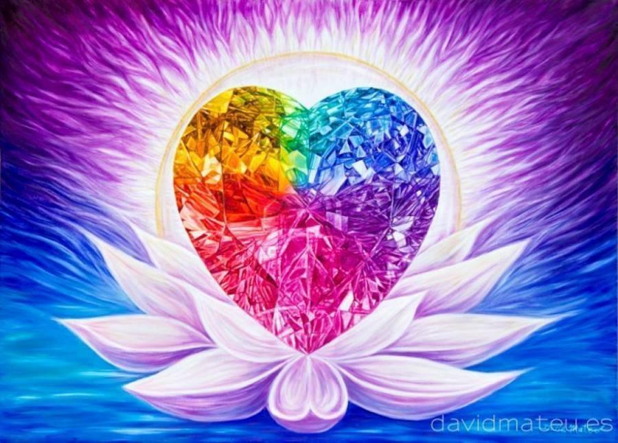 Что означает безусловная любовь?
