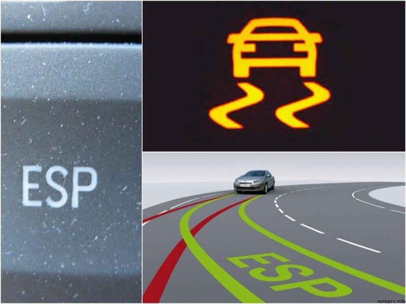 Esp что это такое в машине, каковы функции эсп