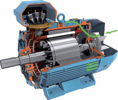 Асинхронный электродвигатель с короткозамкнутым и фазным ротором: устройство и принцип действия
