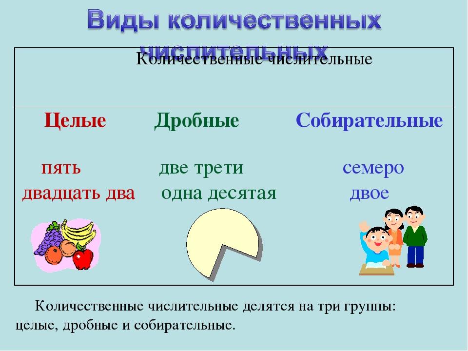 Собирательные числительные. употребление и склонение собирательных числительных