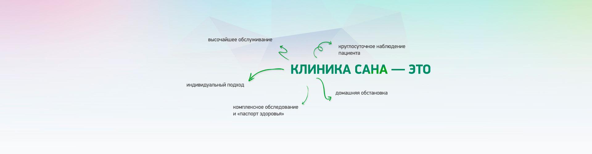 Медицинская книжка ипаспорт здоровья в москве