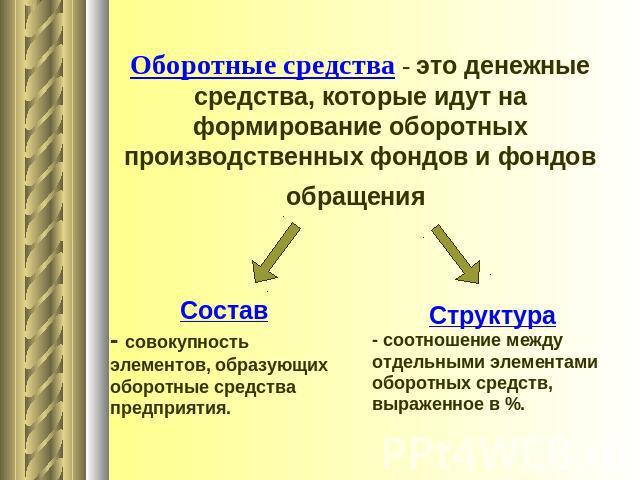 Собственные оборотные средства. формула. пример