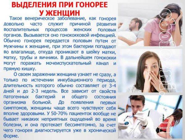 Триппер, симптомы, лечение