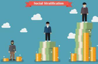 Социальная стратификация