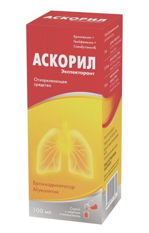 Описание действующего вещества гвайфенезин, инструкция по применению, противопаказания и побочные действия
