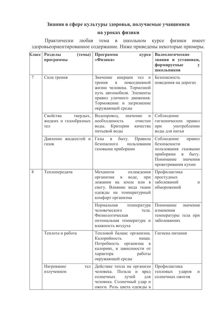 Преимущества и особенности цифровой рентгенографии