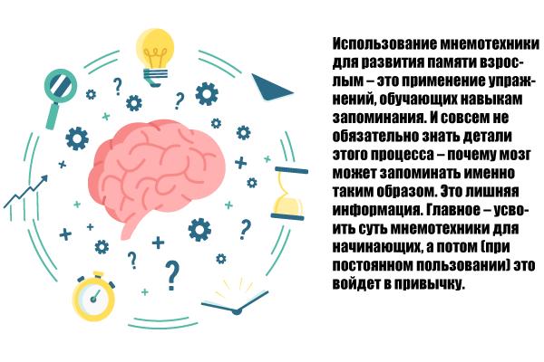 Мнемотехника для развития памяти: упражнения и процесс