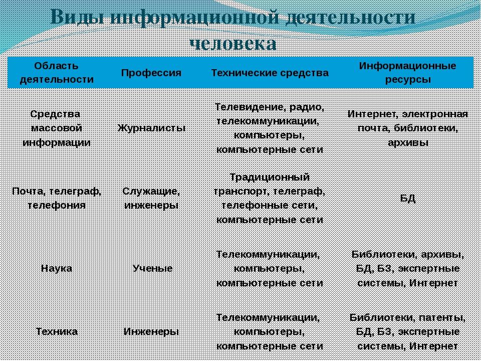 Педагогическая компаративистика российского зарубежья (1920—30-е гг.)